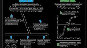 CEDAC Diagram